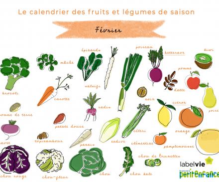 Calendrier des fruits et légumes de février