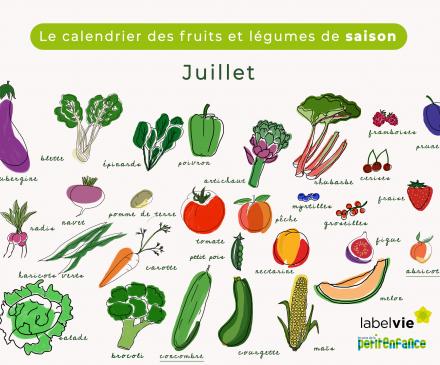 calendrier des fruits et légumes de juillet